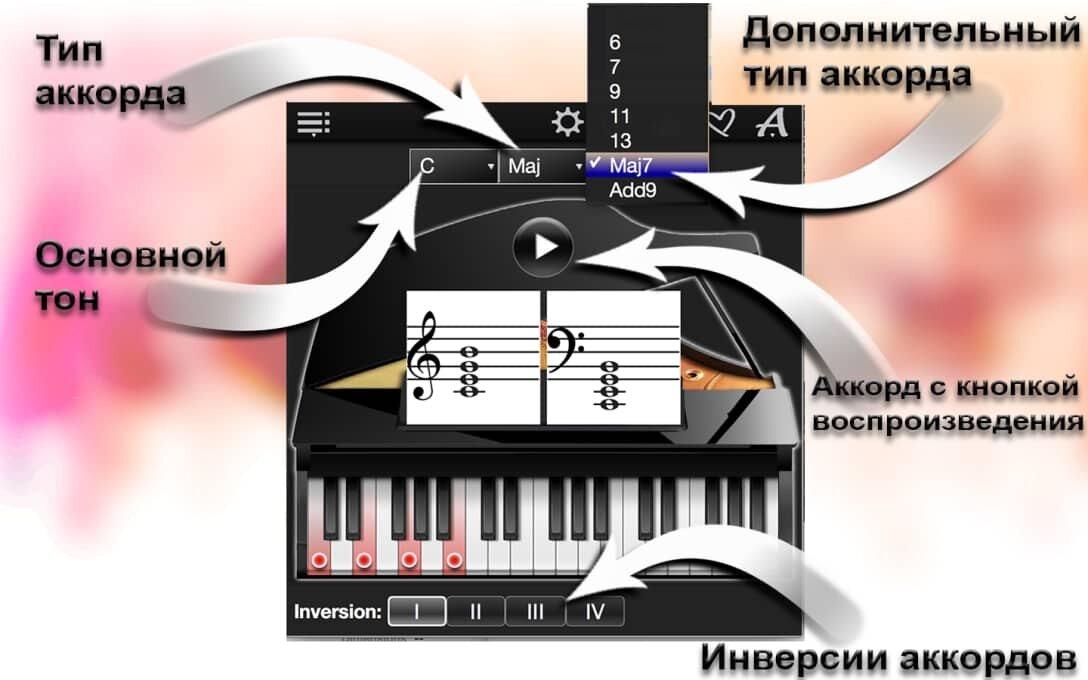 Основной тон, Тип аккорда, Дополнительный тип аккорда, Аккорд с кнопкой воспроизведения, Инверсии аккордов