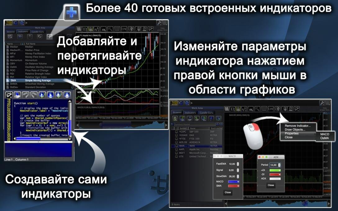 Изменяйте параметры  индикатора нажатием  правой кнопки мыши в  области графиков. Более 40 готовых встроенных индикаторов. Создавайте сами  индикаторы .