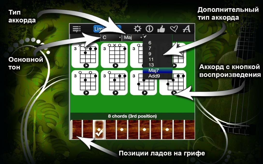 Большой-сборник-аккордов-для-укулели2