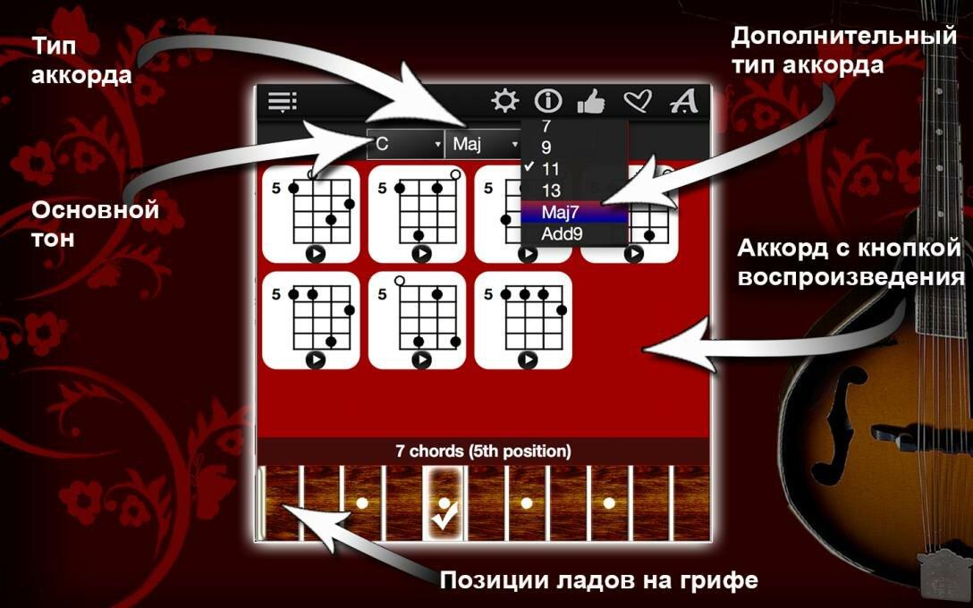 Находите-идеальные-аккорды-для-мандолины1