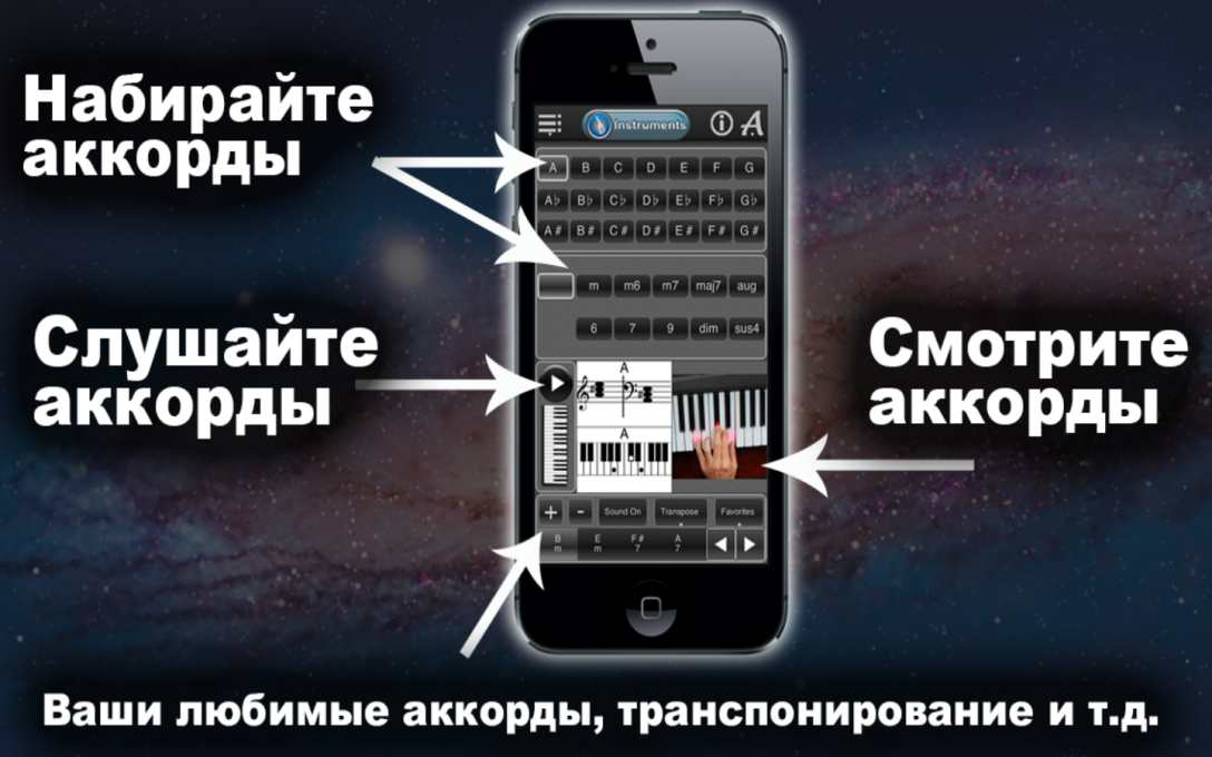 Изучаuте-аккорды-музыкалных-инструментов-с-фото0